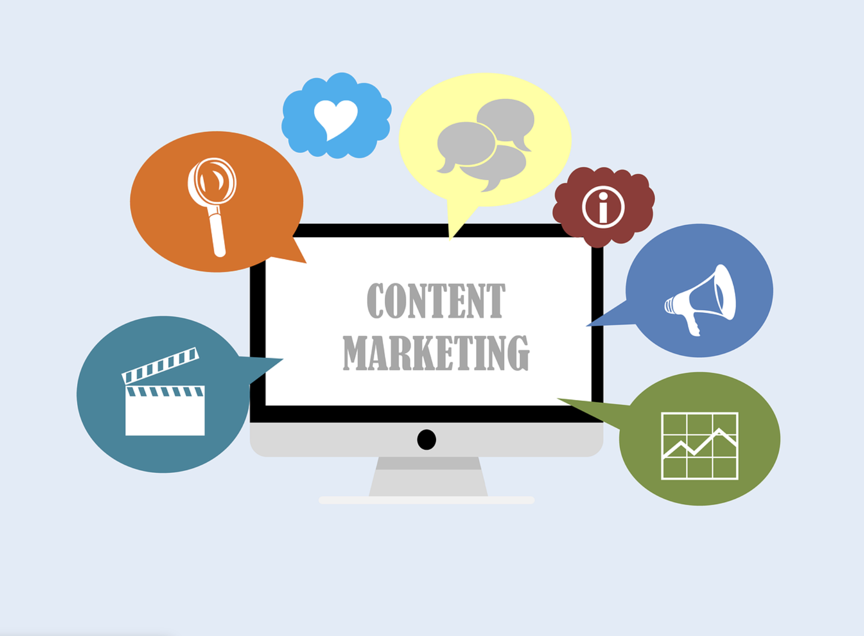 How Content Marketing Has Gone From Nonexistent to Prevalent